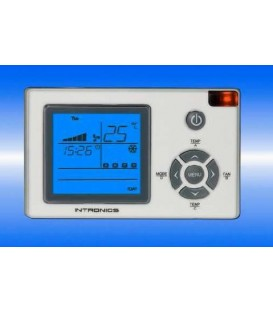 Zone Control II Image
